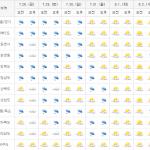 출처 - 네이버 날씨