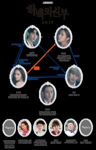 출처 - 티비앤 포스터