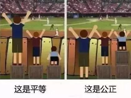 왼쪽:평등 오른쪽:공평