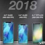 2018년 아이폰 세 가지 사이즈 출시 예정 출처 - 'baidu'