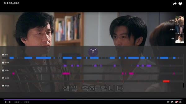비플릭스 인공지능 얼굴 인식 추천 서비스 출연 씬 구간 정보 화면