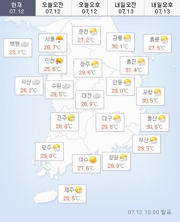 오늘 날씨.