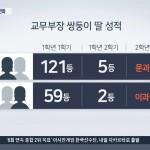 이미지 - TV 조선