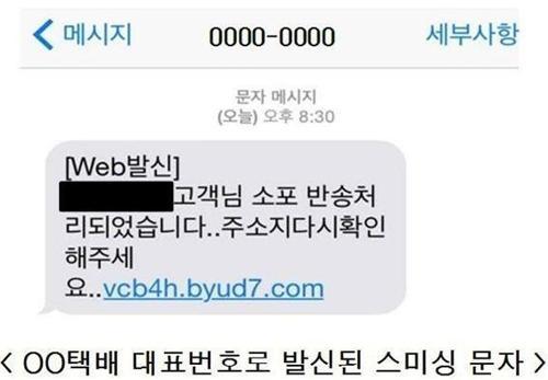 스미싱 문자메시지. ⓒ인천지방경찰청 제공