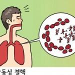 이미지=질병관리본부