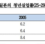 표=BOK경제연구 제공